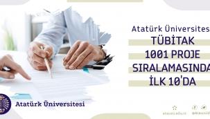 Atatürk Üniversitesi, Proje Sıralamasında İlk 10'da